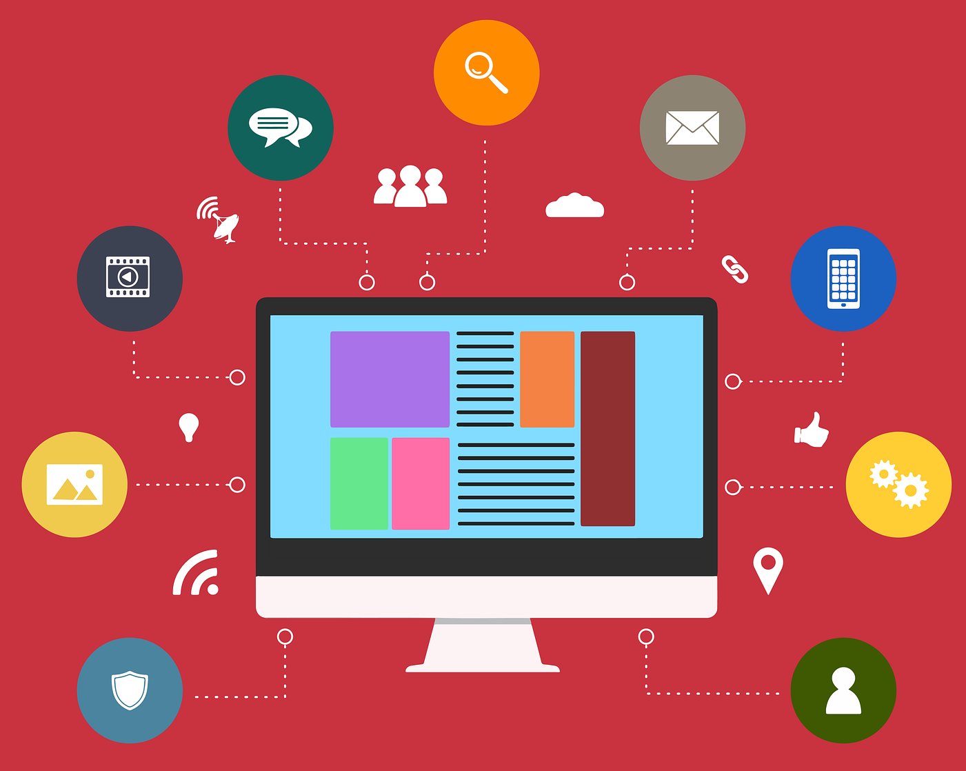 Online Environment